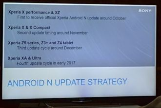 Sony Android 7.0 Nougat