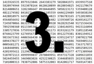 Dzień Liczby Pi Ciekawe Fakty I Informacje