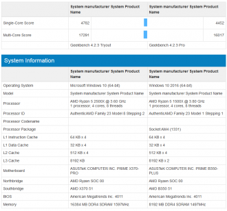 AMD Ryzen 5 2500X vs Ryzen 5 1500X - GeekBench