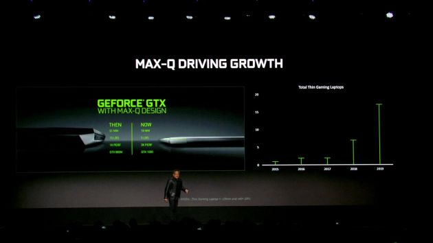 Nvidia GeForce RTX 2000 Mobile