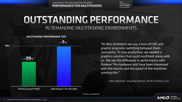 AMD Radeon Pro Software for Enterprise 19.Q2