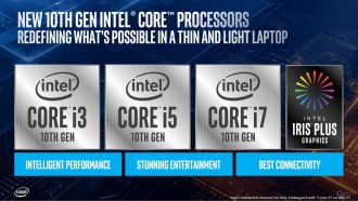 Intel Core 10. gen - Ice Lake