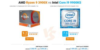 AMD Ryzen 9 3900X vs Intel Core i9-9900KS