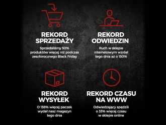 Black Friday Komputronik