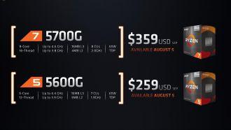 AMD Radeon 7 5700G saya Ryzen 5 5600G