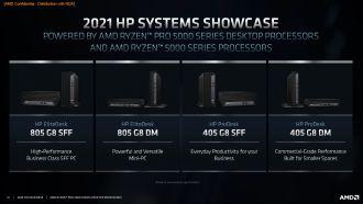AMD Radeon PRO 5000G - PC HP
