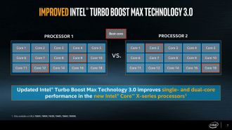 Intel Skylake-X - Turbo Boost Max 3.0