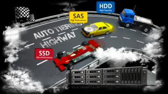 SSD vs SAS vs HDD