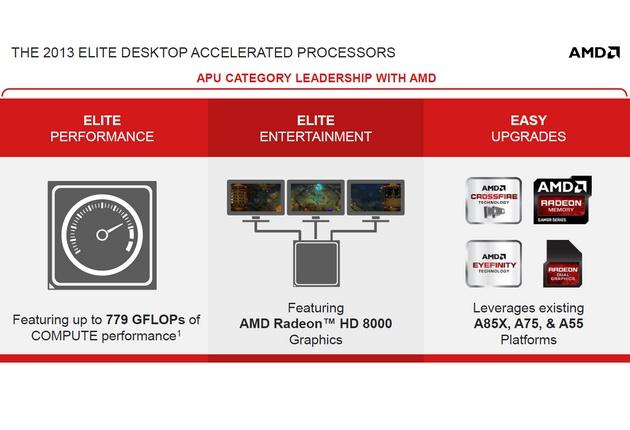 AMD Richland dla komputerów desktop - premiera | zdjęcie 5