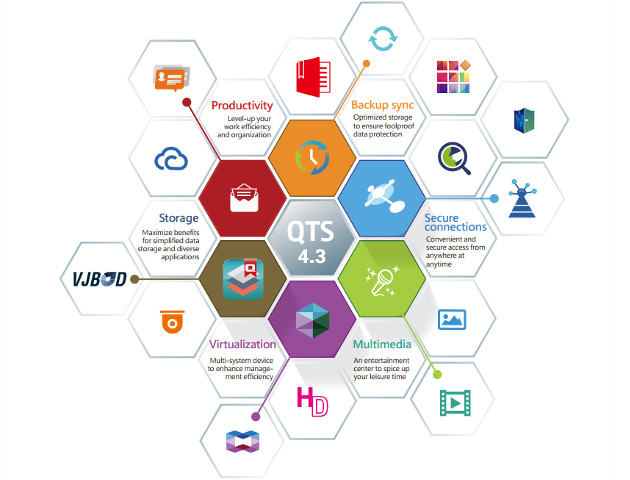 QNAP QTS 4.3.3 - w czym lepszy jest nowy system?