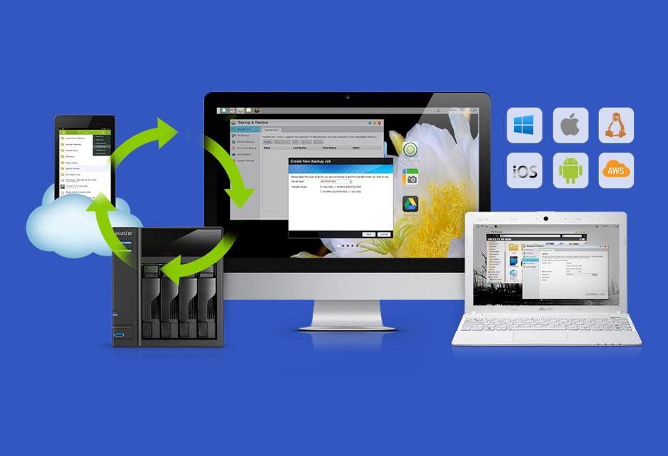 Ochrona plików z serwerem NAS
