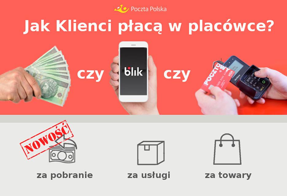 Poczta Polska ogłasza: zapłacimy BLIKiem za przesyłkę [AKT.]