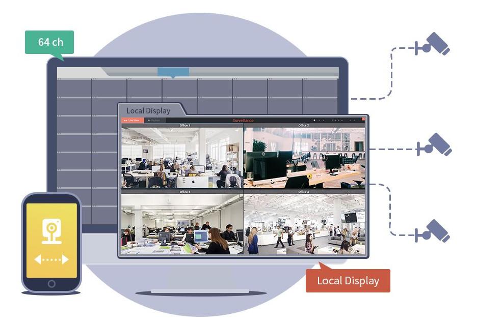 Asustor ulepsza aplikację do zarządzania monitoringiem