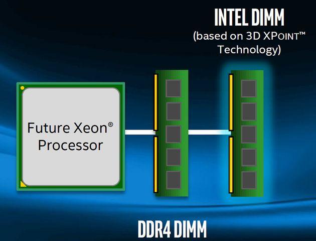 Intel zapowiada pamięci DRAM na bazie 3D XPoint