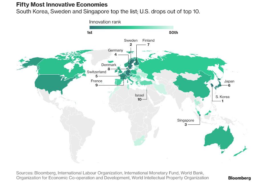 Innowacyjność w Polsce - powoli do przodu