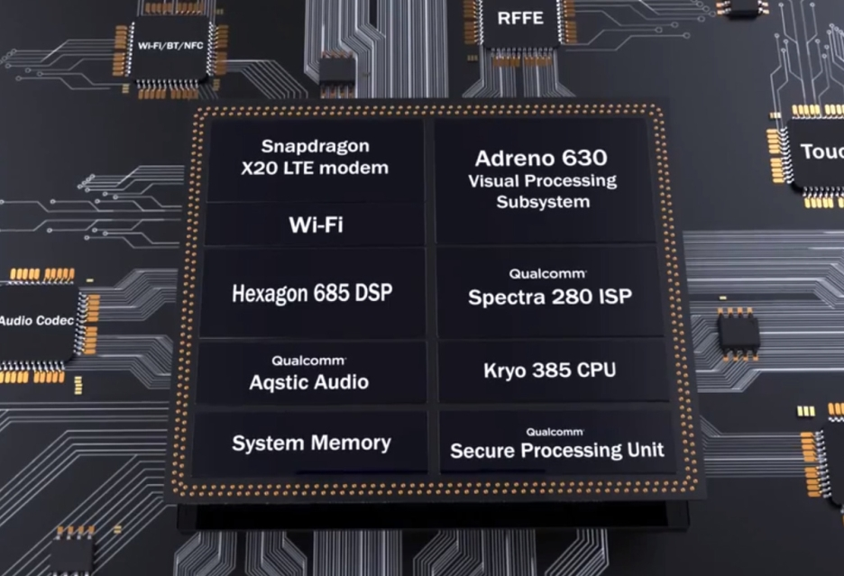 Wyniki wydajności procesora Qualcomm Snapdragon 845 robią wrażenie