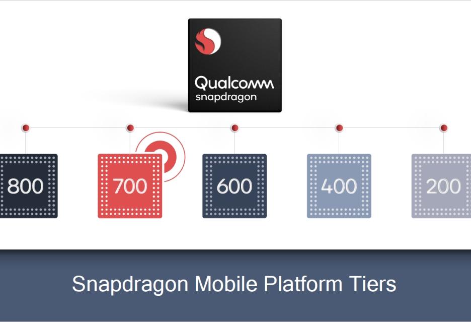 Qualcomm Snapdragon 710 nowym procesorem do smartfonów ze średniej półki