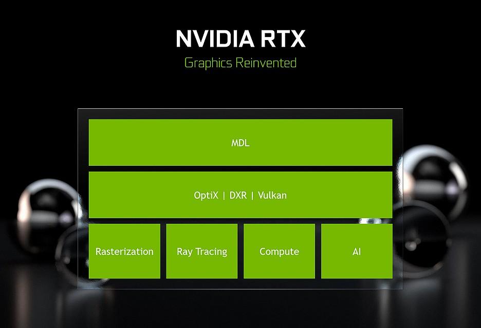 NVIDIA Turing - co przynosi nowa architektura kart GeForce RTX? | zdjęcie 5