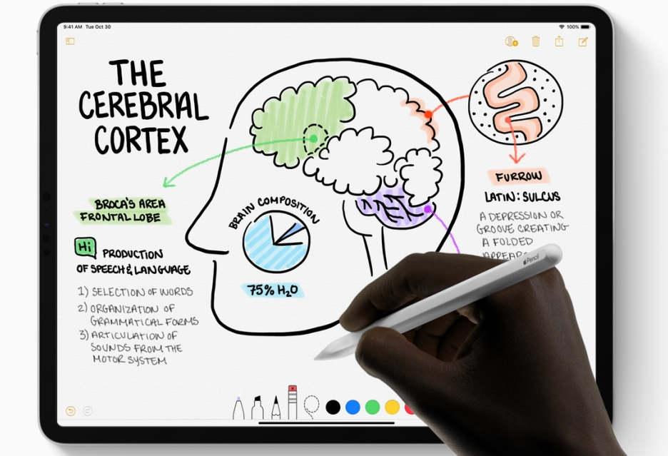 Nowy iPad Pro zaprezentowany - złącze USB, nawet 1 TB pamięci i... te ceny
