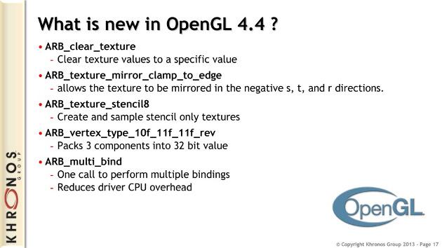 opengl 4.4 specyfikacja arb clear texture