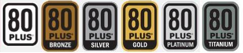loga poszczególnych certyfikatów 80 PLUS