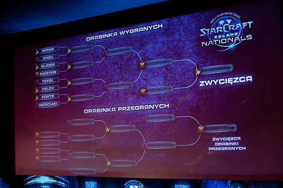 Blizzard-Starcraft-II-Nationals-zawody