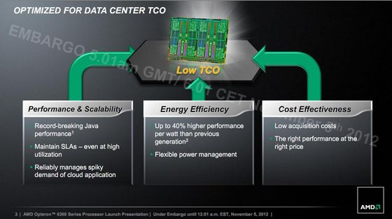AMD Opteron 6300 Abu Dhabi procesory premiera slajd cechy