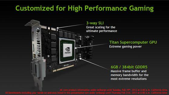 Nvidia GeForce GTX Titan karta graficzna budowa płytka drukowana slajd
