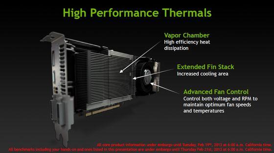 Nvidia GeForce GTX Titan karta graficzna budowa chłodzenie slajd