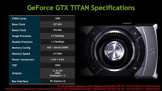 Nvidia GeForce GTX Titan karta graficzna specyfikacja slajd