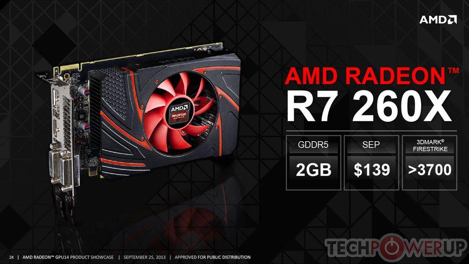 AMD GPU '14 Tech Day: prezentacja kart graficznych Radeon R7