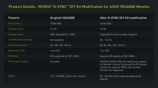 ASUS VG248QE monitor specyfikacja G-SYNC