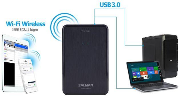 Zalman ZM-WE450 kieszeń na dysk