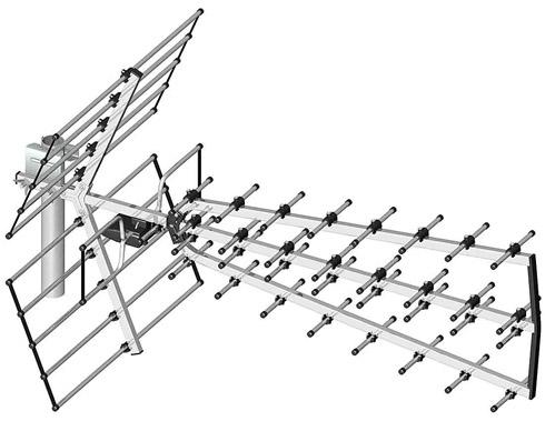 Kierunkowa antena DVB-T antena o dużym zysku antenowym