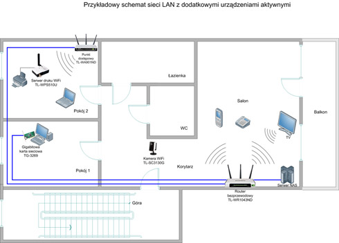 Schemat sieci Wi-Fi