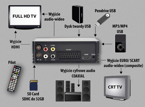 WIWA HD 100
