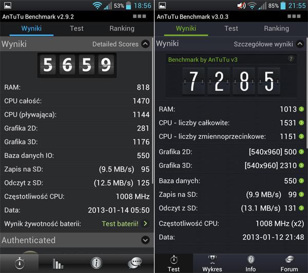 LG L9 - test AnTuTu
