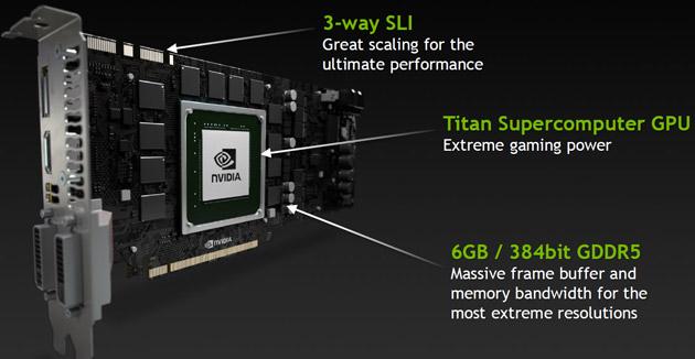 Budowa GeForce Titan