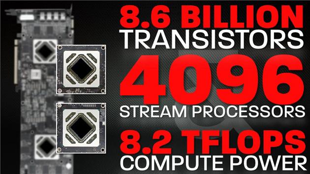 2 chipy graficzne Radeona HD 7990