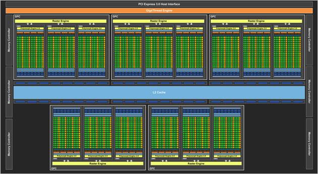 GeForce GTX 780 Ti - diagram