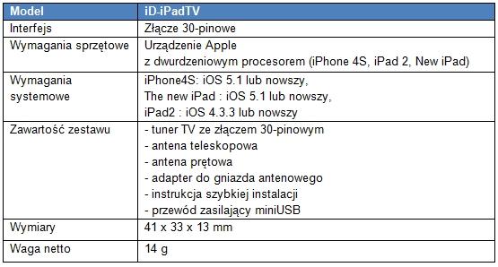 iD-iPadTV tuner specyfikacja