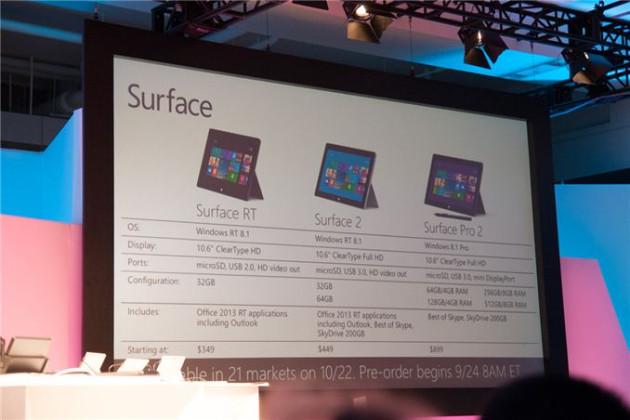 Microsoft Surface Pro 2 i Surface 2 Pro tablety