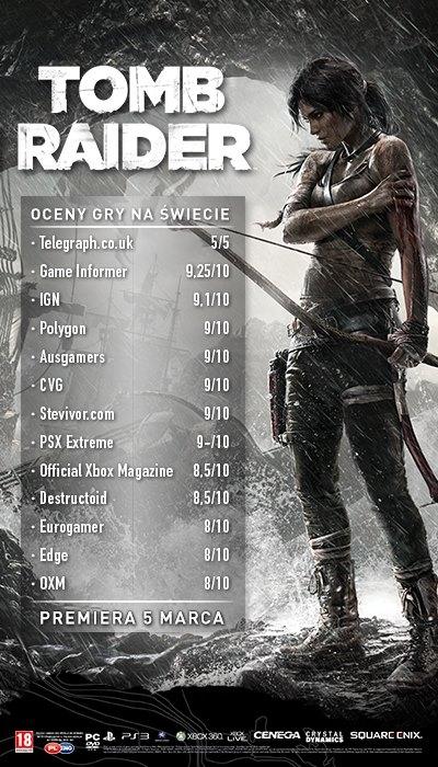Tomb Raider gra oceny