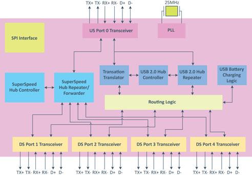 via vl812 schemat budowa działanie