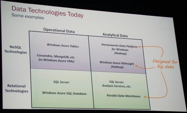 Megatrend: Big Data. [autor: Marcin Bieńkowski]