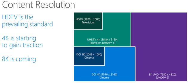 Windows 10 - wsparcie dla rozdzielczości 8K