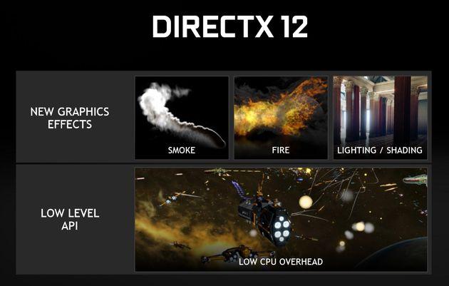 DirectX 12 slajd - efekty graficzne