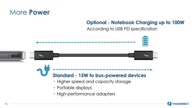 Intel Thunderbolt 3 - dostępne przewody