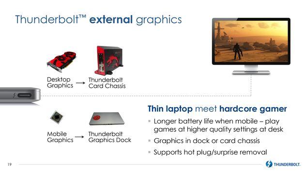 Intel Thunderbolt 3 - stacja z zewnętrzną kartą graficzną