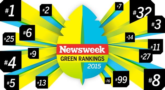 Newsweek Green
